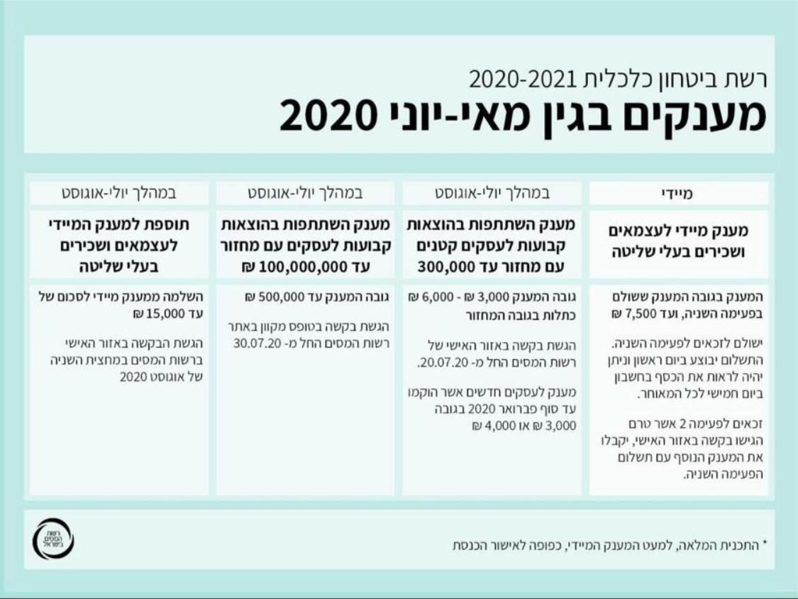 WhatsApp Image 2020-07-09 at 22.12.30